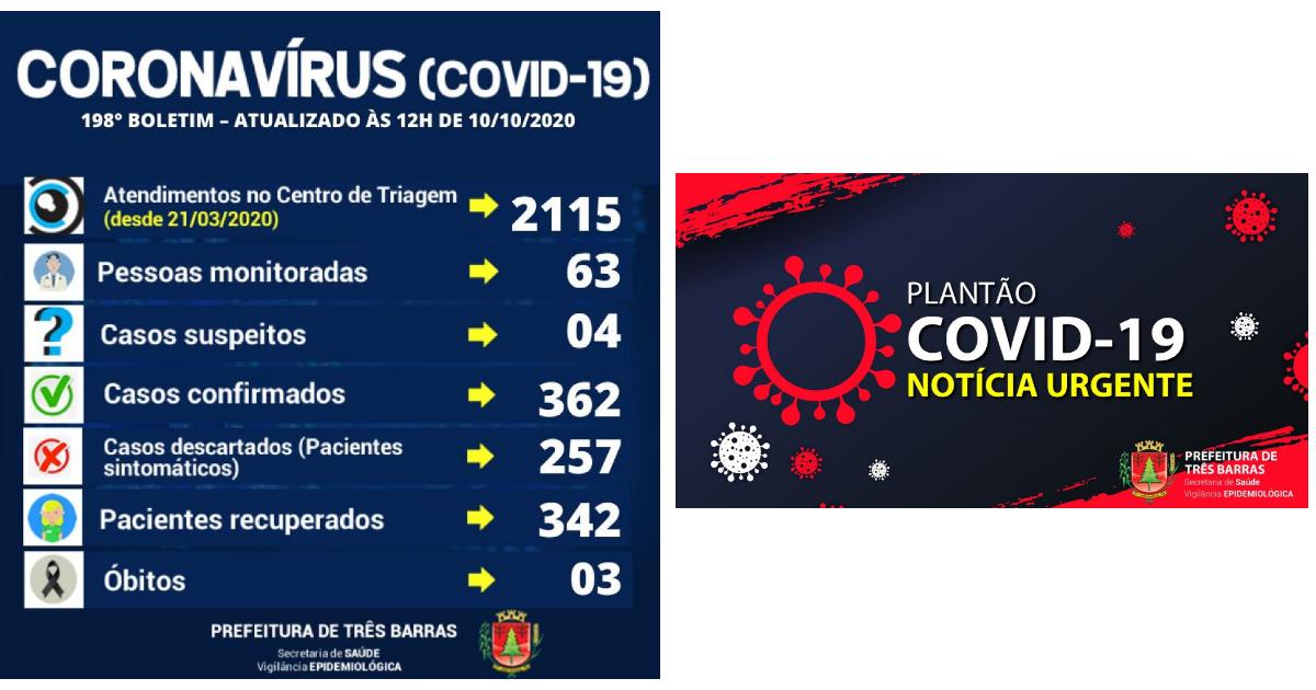 Covid-19: 198° Boletim Epidemiológico da Prefeitura de Três Barras