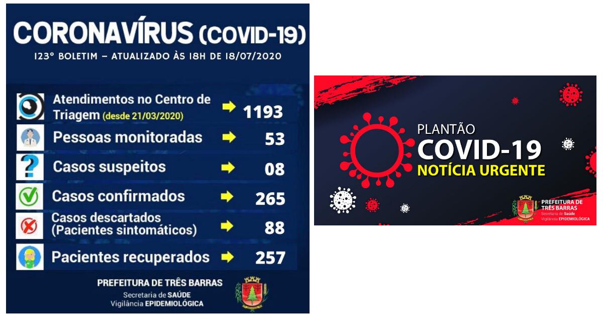 Covid-19: Três Barras registra um caso positivo e duas suspeitas descartadas neste sábado