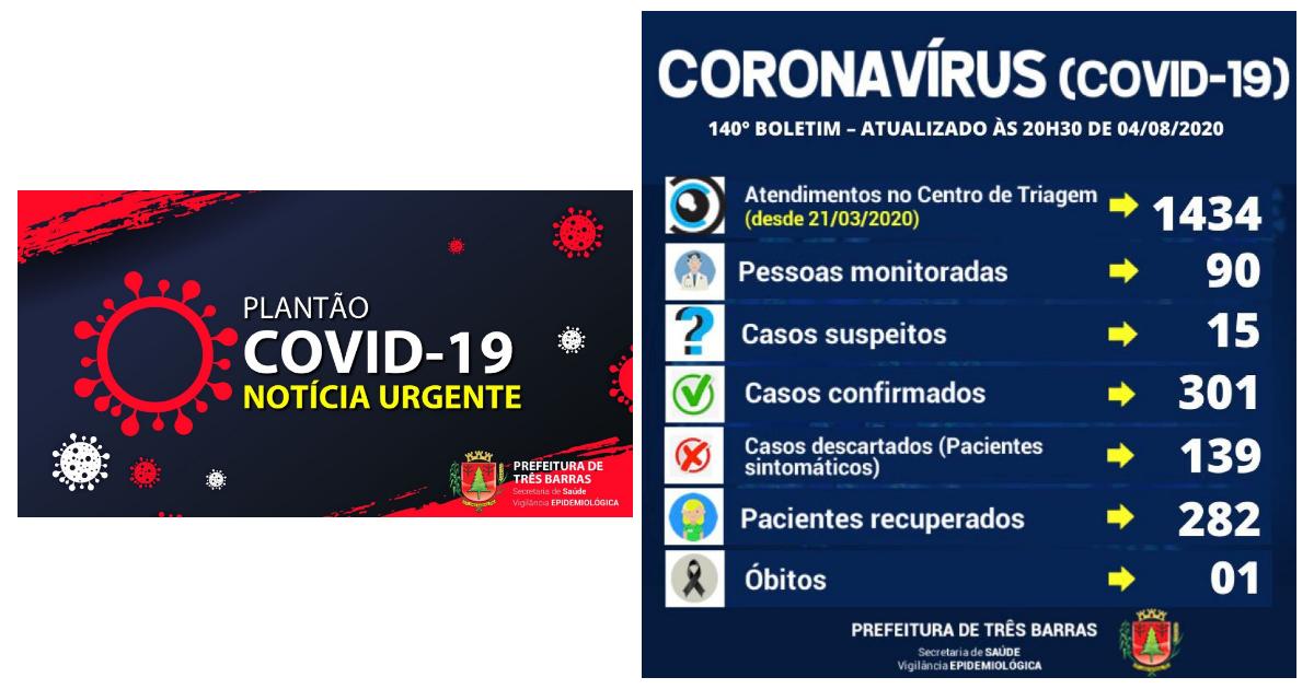 Covid-19: uma alta de positivado e sete exames realizados em pacientes sintomáticos nesta terça-feira