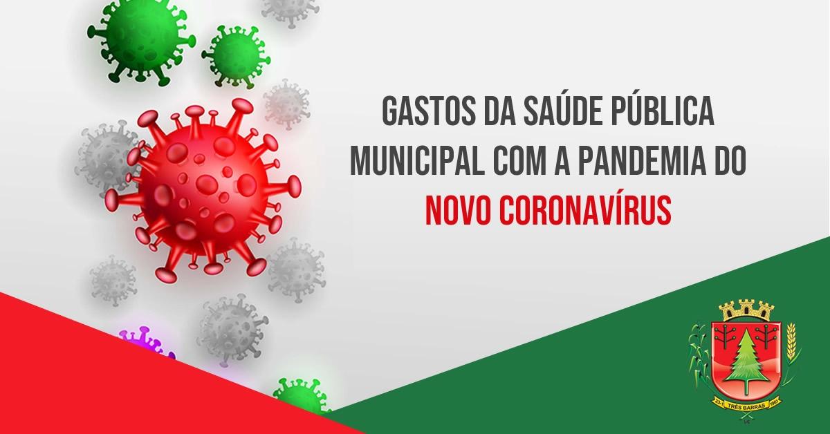 Gastos da Saúde Pública Municipal com a Pandemia do Novo Coronavírus