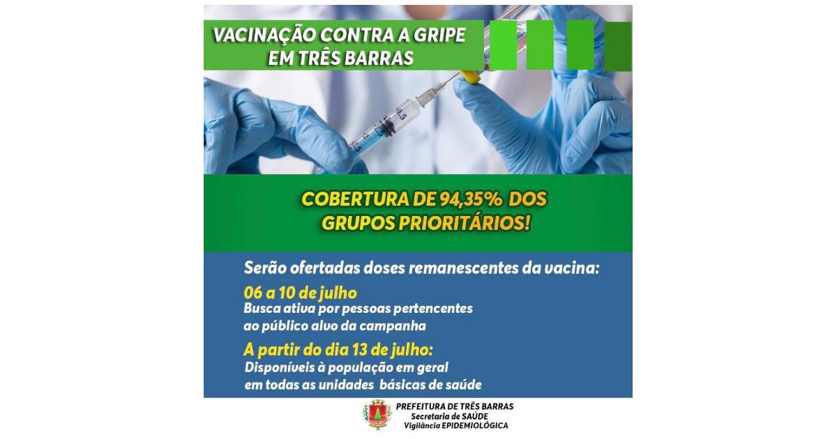 Gripe: cobertura vacinal supera os 94% em Três Barras; há 1,6 mil doses remanescentes