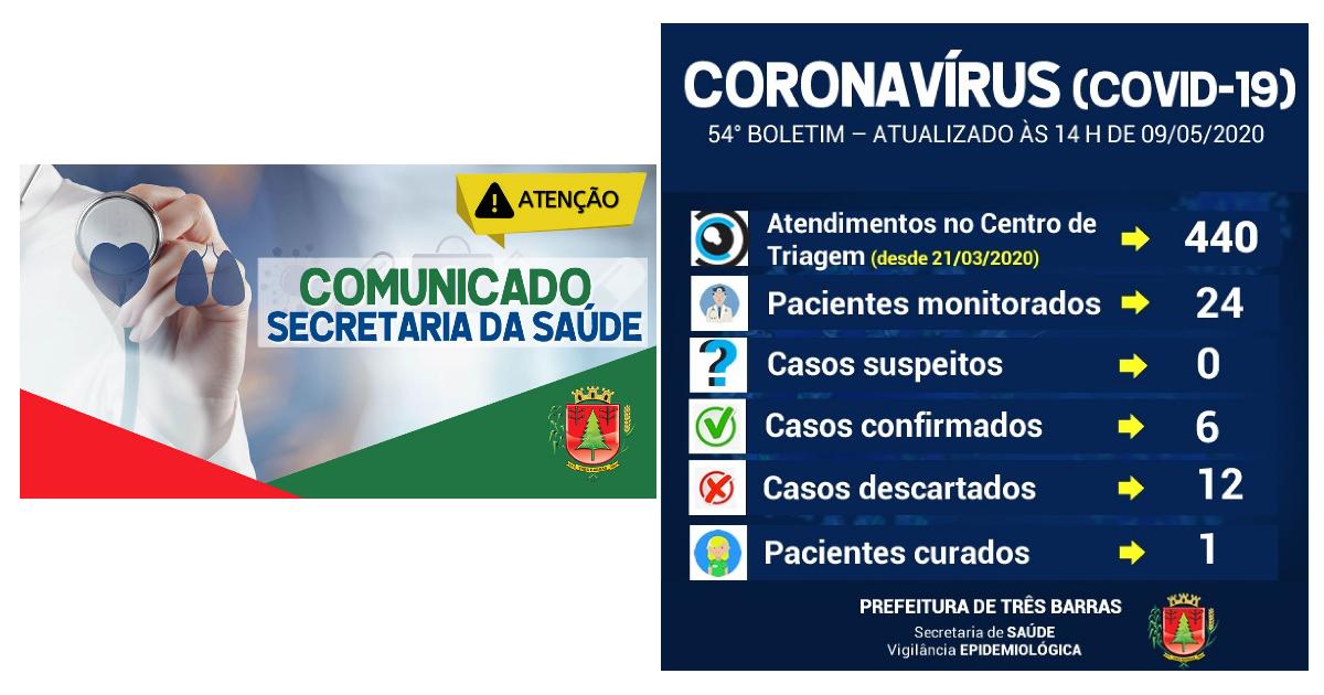 Prefeitura Três Barras registra quatro novos casos de covid-19 no município