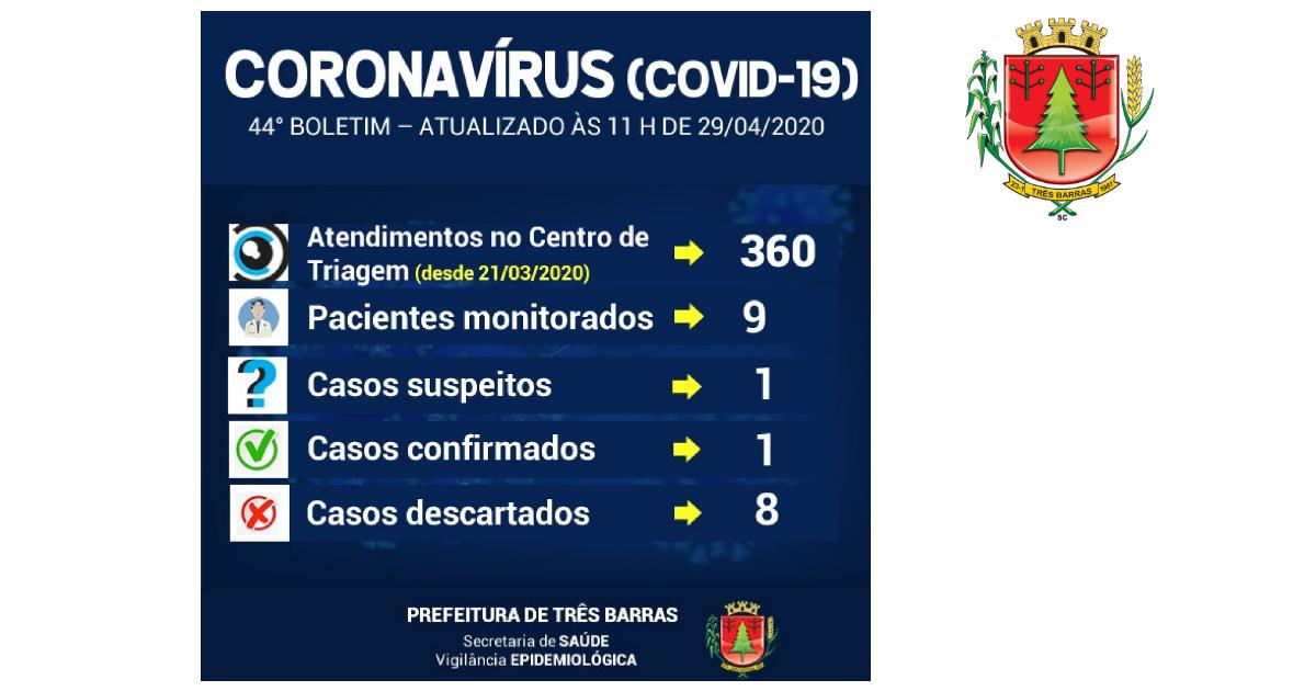 Realizado novo exame para Covid-19 no município; Nove pessoas estão sendo monitoradas