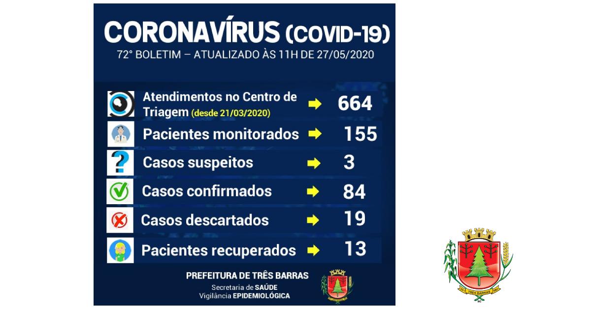 Realizado novo exame para descartar infecção por covid-19 em Três Barras