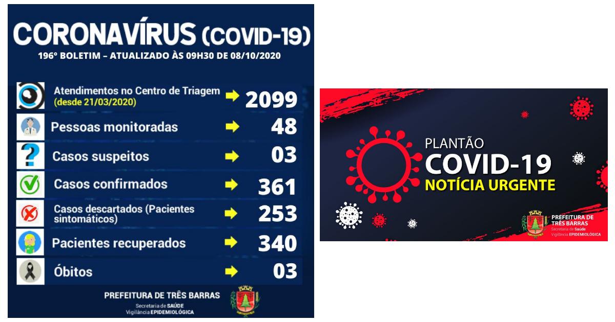 Saúde confirma dois novos casos de covid-19 em Três Barras