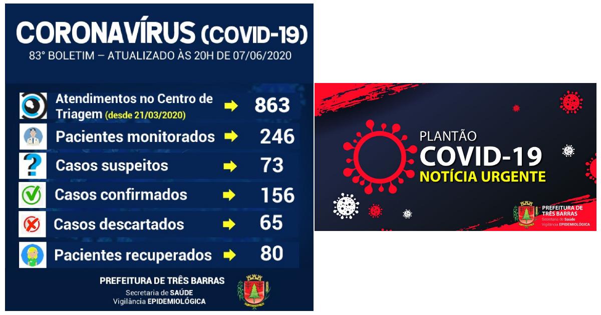 Três Barras chega a 80 recuperados da covid-19 neste domingo