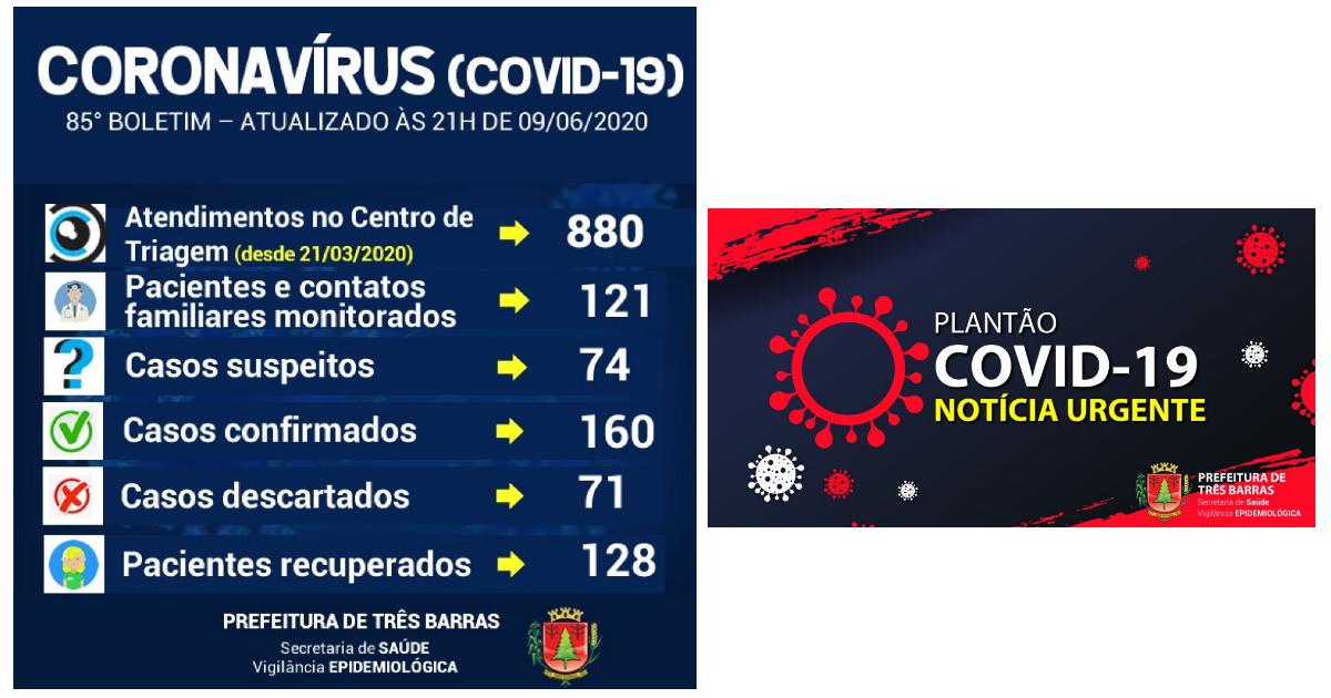Três Barras confirma mais 17 recuperados da covid-19; cidade não registra casos positivos nesta terça-feira