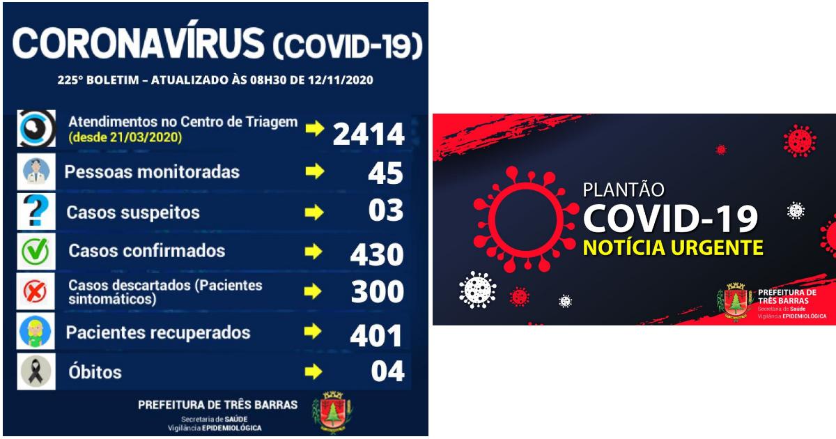 Três Barras confirma um novo caso de covid-19 nesta quarta-feira