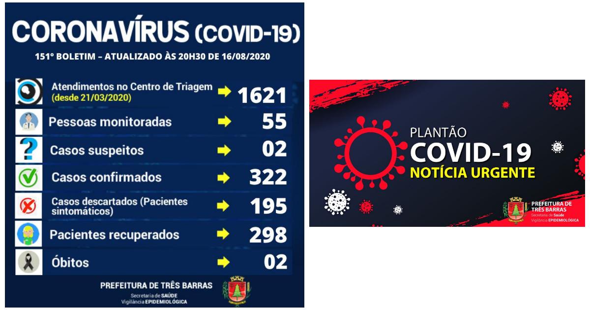 Três Barras não registra novos casos de covid-19 neste final de semana