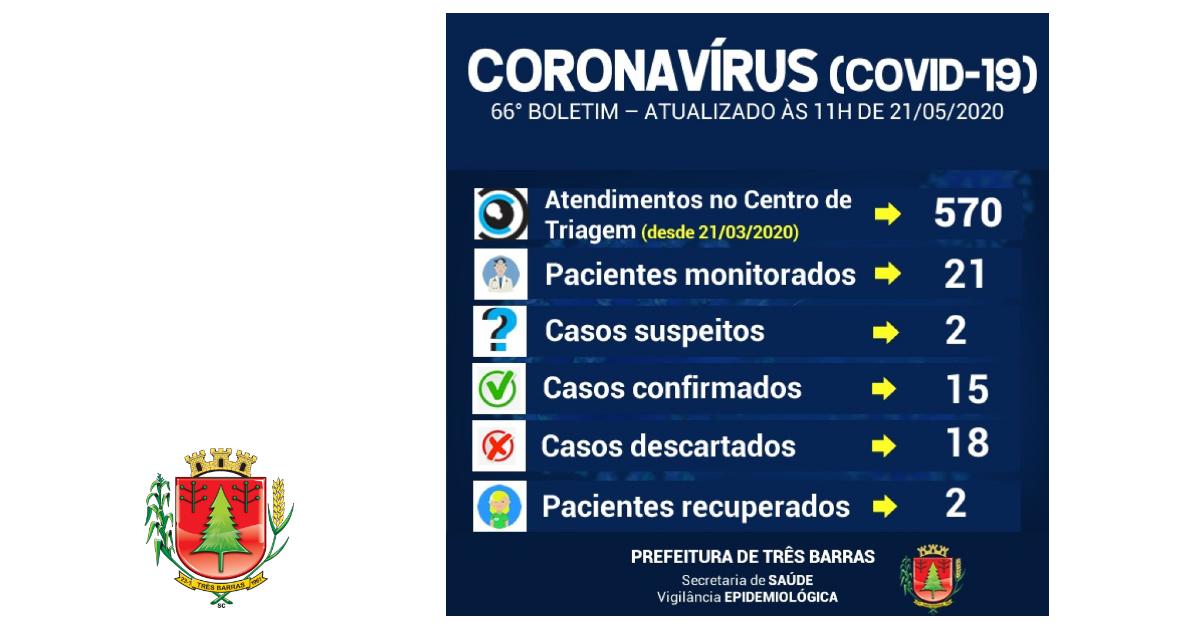 Três Barras realiza novo exame para descartar infecção por covid-19; Testagem da população inicia com 59 coletas